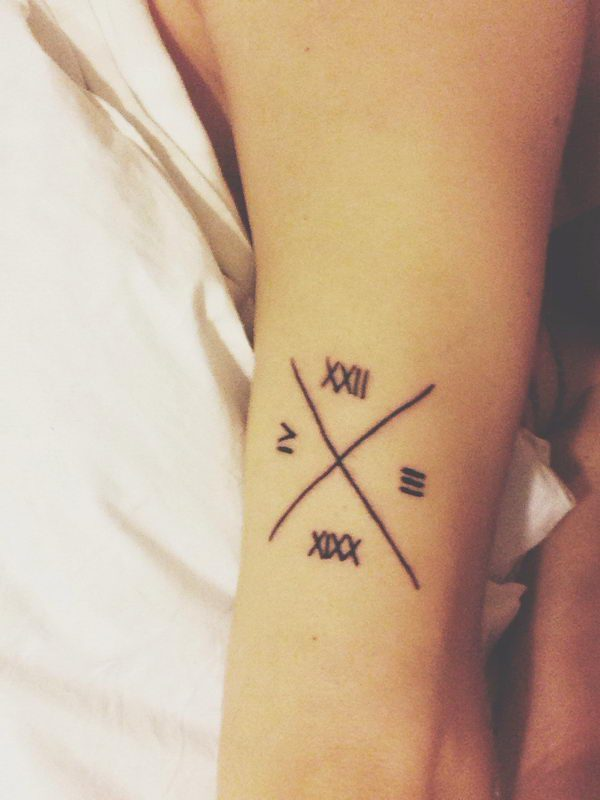 17 Awesome Roman Numeral Tattoos - 46.4KB